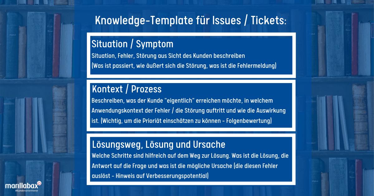 Knowledge Templates für die Struktur eines Tickets in der Wissensdatenbank